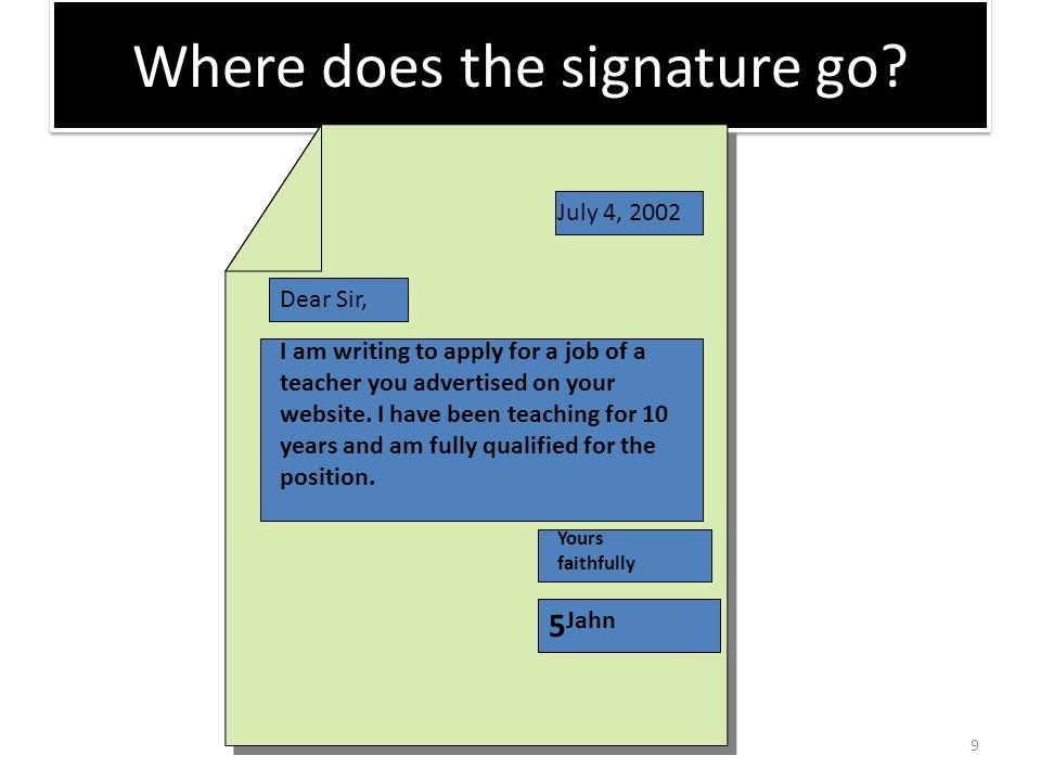 Writing a Letter9 Where does the signature go.