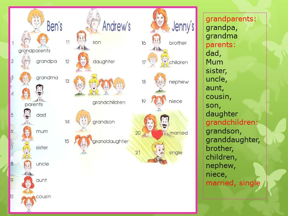 grandparents: grandpa, grandma parents: dad, Mum sister, uncle, aunt, cousin, son, daughter grandchildren: grandson, granddaughter, brother, children,