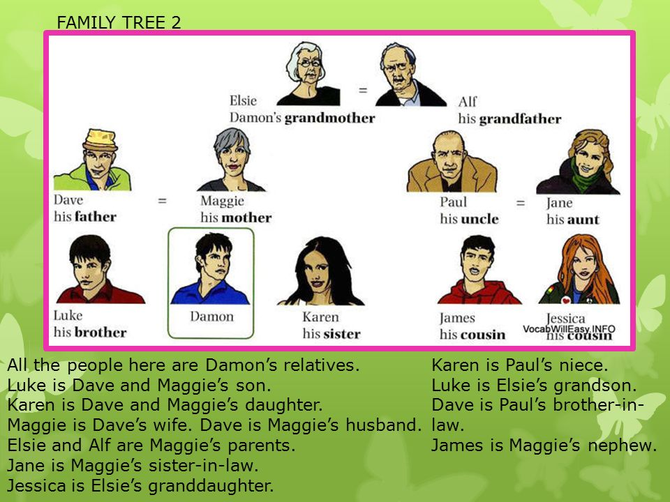 FAMILY TREE 2 All the people here are Damon's relatives. Luke is Dave and Maggie's son. Karen is Dave and Maggie's daughter. Maggie is Dave's wife. Da