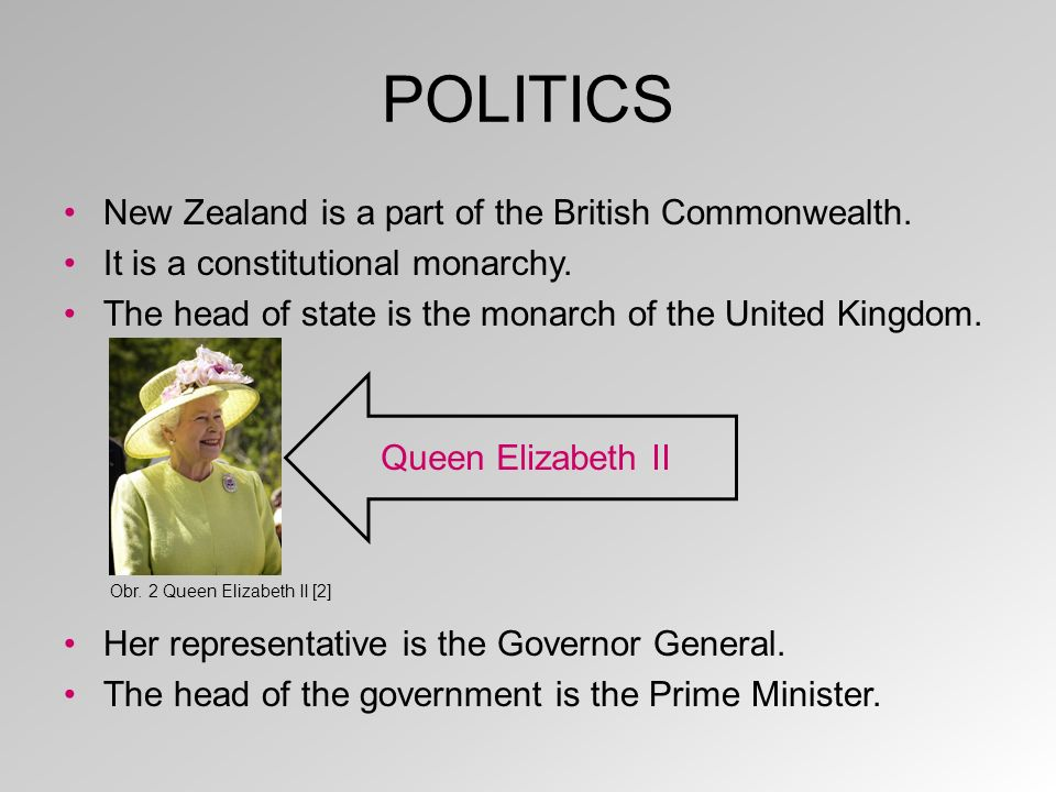 POLITICS New Zealand is a part of the British Commonwealth.