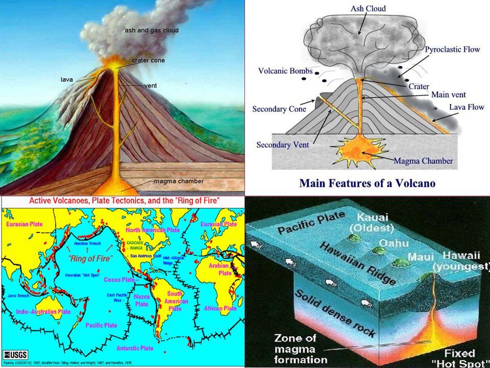  Tsu = harbor, nami = wave  Occurence  Wavelength:150-300 km, speed: 800 km/h  Warning systems  Japan – USA (18h)  PTWC (Pacifik Tsunami Warning Center)  Megatunamis  The most destructive tsunamis  Lisabon earthquake 1755, Krakatoa 1883, Chile 1960  26.12.
