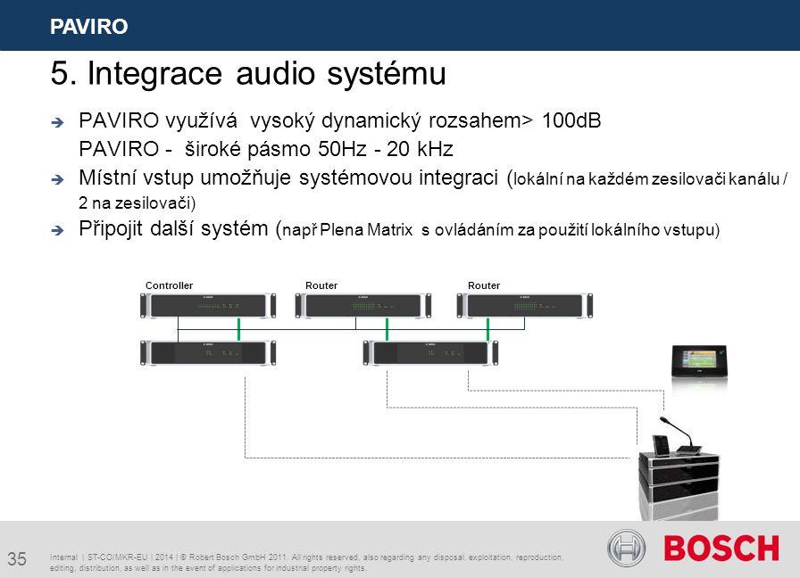  PAVIRO využívá vysoký dynamický rozsahem> 100dB PAVIRO - široké pásmo 50Hz - 20 kHz  Místní vstup umožňuje systémovou integraci ( lokální na každém zesilovači kanálu / 2 na zesilovači)  Připojit další systém ( např Plena Matrix s ovládáním za použití lokálního vstupu) Internal | ST-CO/MKR-EU | 2014 | © Robert Bosch GmbH 2011.