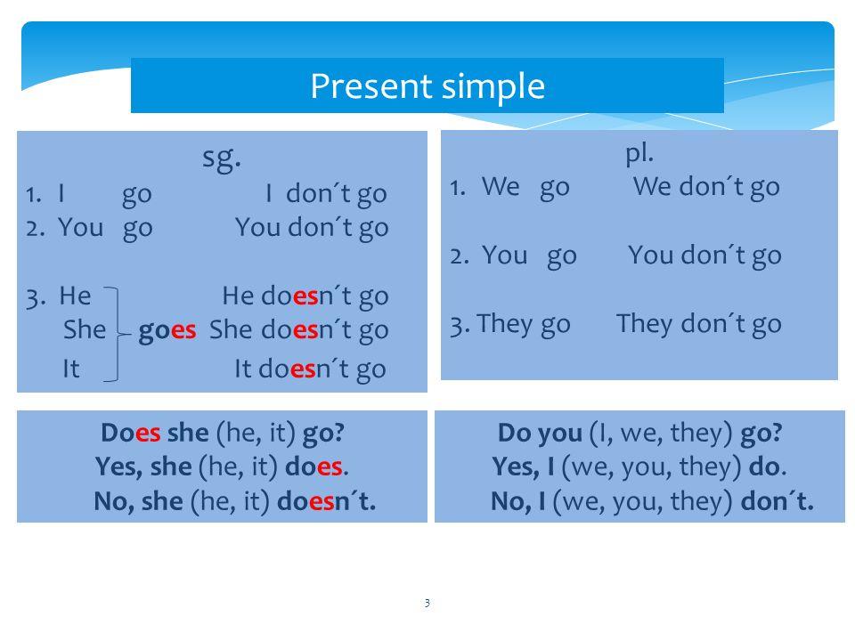 9.You´re learning English. 1. Učí se angličtinu. 2.