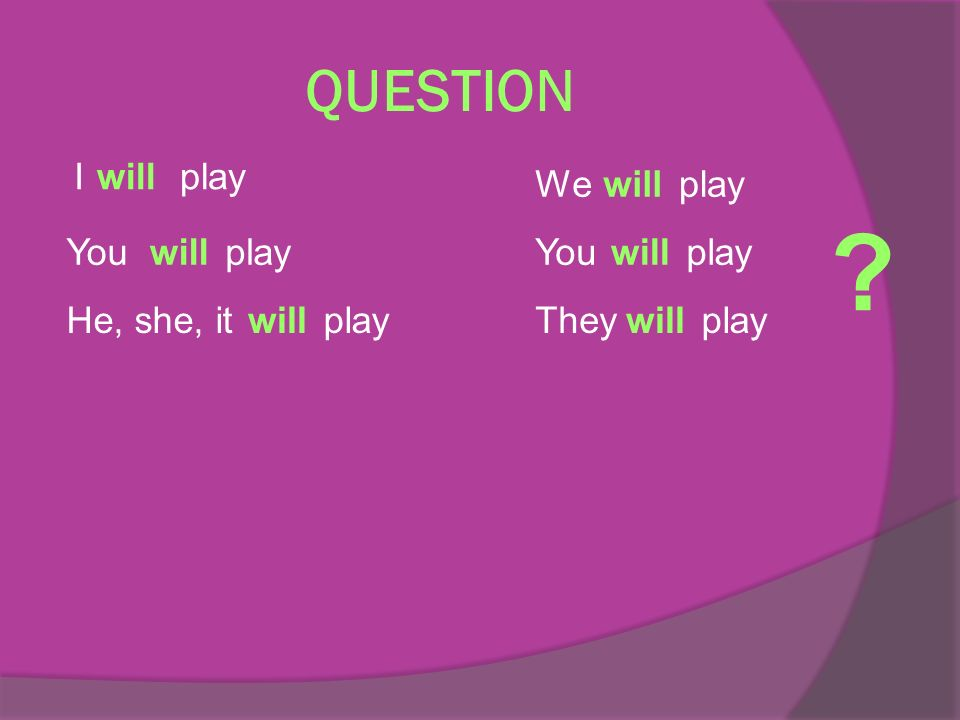 QUESTION Iwillplay Youwillplay He, she, itwillplay Wewillplay Youwillplay Theywillplay