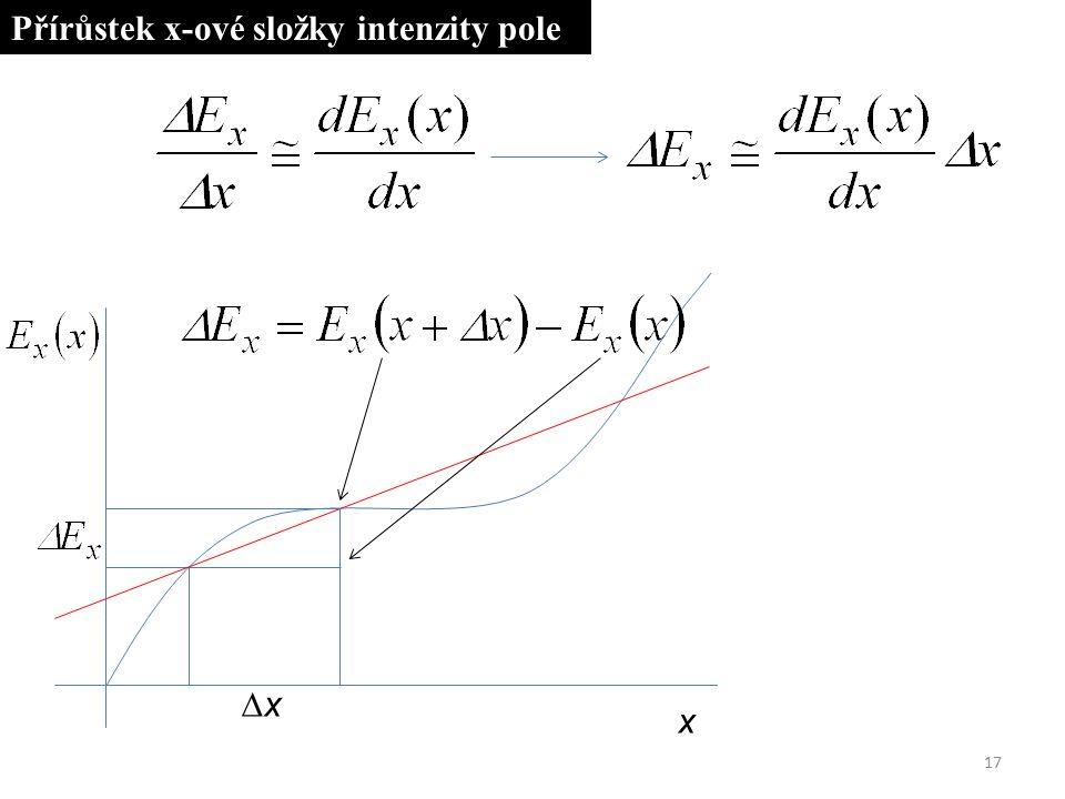 17 x xx Přírůstek x-ové složky intenzity pole
