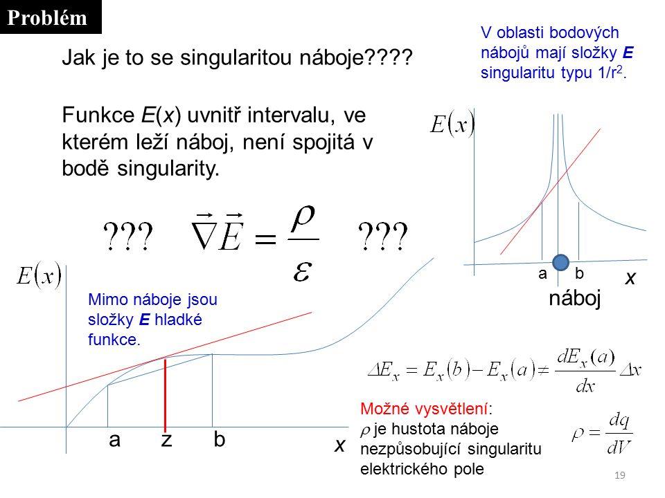19 Jak je to se singularitou náboje???? x zab x náboj ab Funkce E(x) uvnitř intervalu, ve kterém leží náboj, není spojitá v bodě singularity. Možné vy