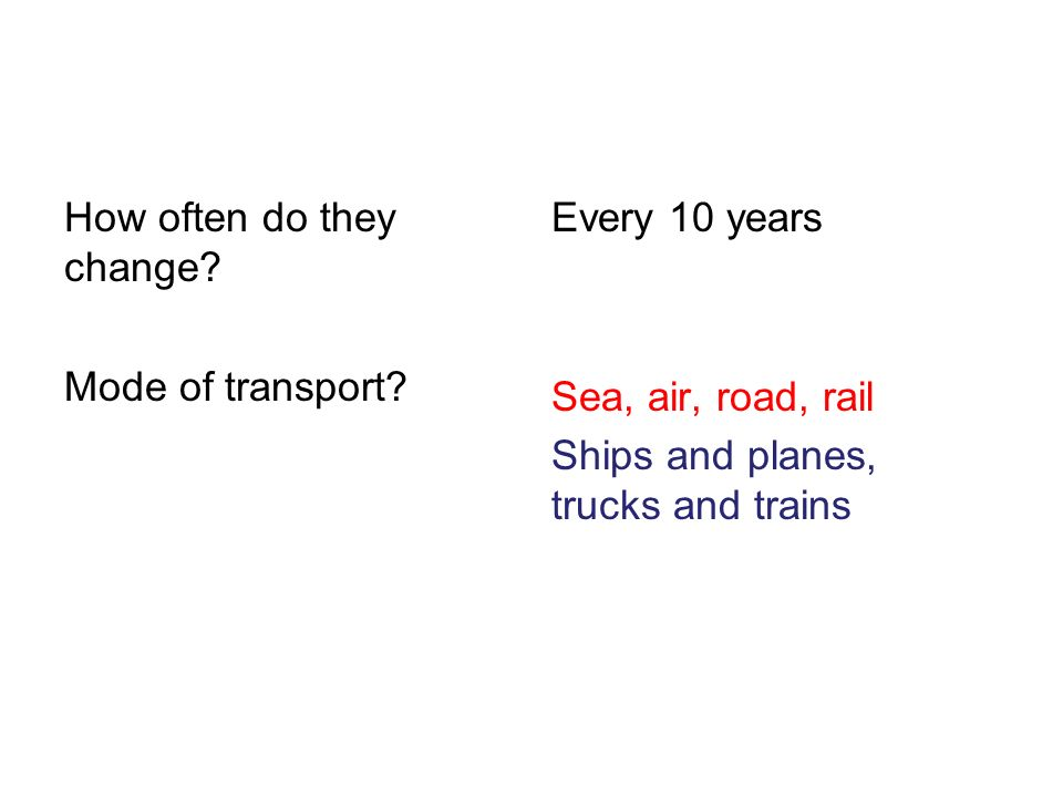 How often do they change? Mode of transport? Every 10 years Sea, air, road, rail Ships and planes, trucks and trains