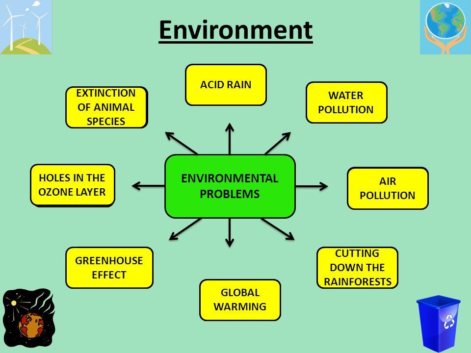 Environment ENVIRONMENTAL PROBLEMS KYSELÝ DÉŠŤ ZNEČIŠTĚNÍ VODY ZNEČIŠTĚNÍ VZDUCHU KÁCENÍ DEŠTNÝCH PRALESŮ GLOBÁLNÍ OTEPLOVÁNÍ SKLENÍKOVÝ EFEKT DÍRY V OZONOVÉ VRSTVĚ VYMÍRÁNÍ ŽIVOČIŠNÝCH DRUHŮ ACID RAIN WATER POLLUTION AIR POLLUTION CUTTING DOWN THE RAINFORESTS GLOBAL WARMING GREENHOUSE EFFECT HOLES IN THE OZONE LAYER EXTINCTION OF ANIMAL SPECIES