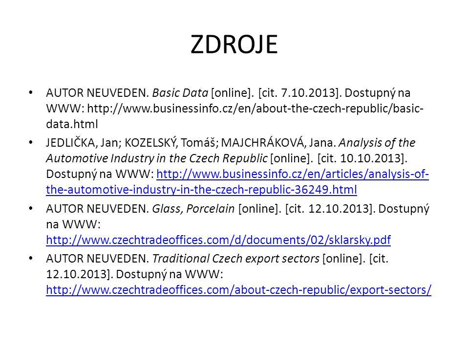 ZDROJE AUTOR NEZNÁMÝ. Hrubý domácí produkt - HDP [online]. [cit. 2.11.2013]. Dostupný na WWW: http://wiki.aktualne.centrum.cz/hruby-domaci- produkt-hd