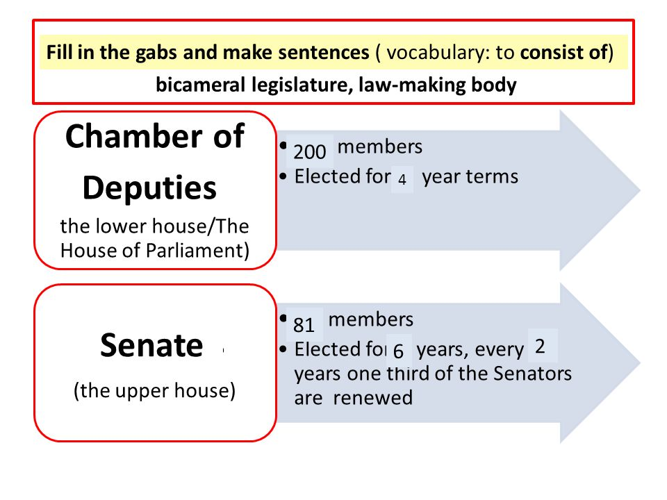 Parliament bicameral legislature, law-making body.....