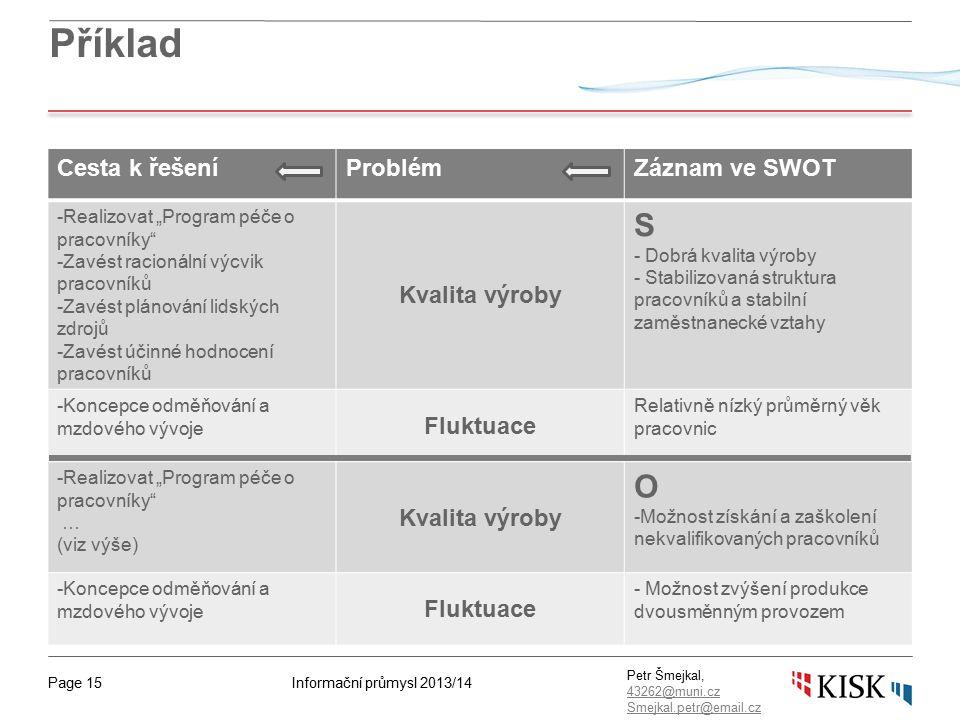 Informační průmysl 2013/14Page 15 Petr Šmejkal, 43262@muni.cz 43262@muni.cz Smejkal.petr@email.cz Příklad Cesta k řešeníProblémZáznam ve SWOT -Realizo