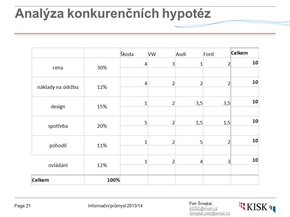 Informační průmysl 2013/14Page 21 Petr Šmejkal, 43262@muni.cz 43262@muni.cz Smejkal.petr@email.cz Analýza konkurenčních hypotéz