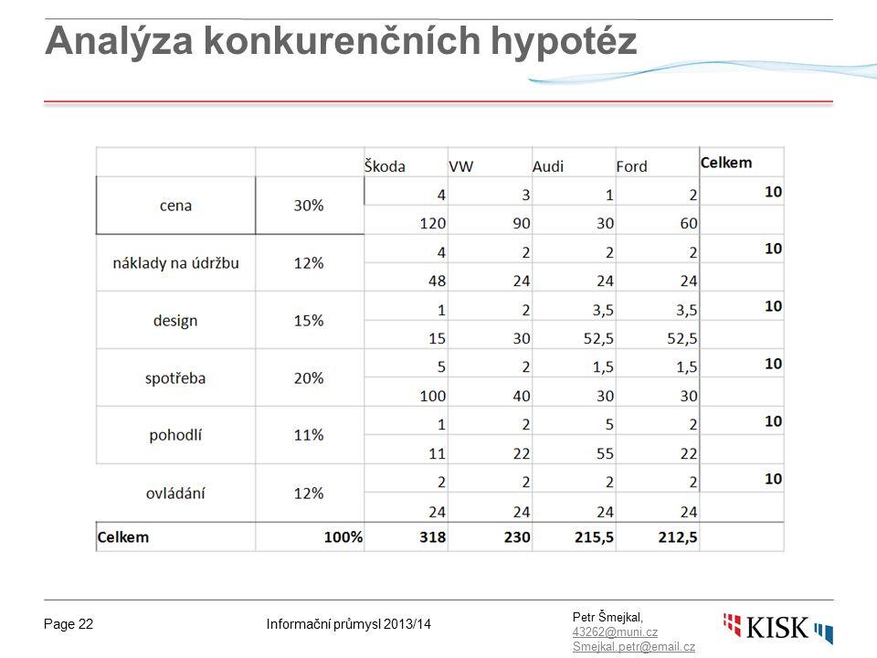 Informační průmysl 2013/14Page 22 Petr Šmejkal, 43262@muni.cz 43262@muni.cz Smejkal.petr@email.cz Analýza konkurenčních hypotéz