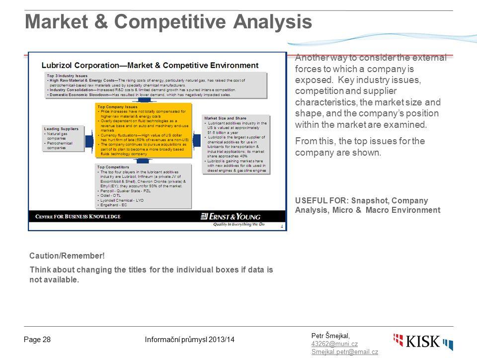 Informační průmysl 2013/14Page 28 Petr Šmejkal, 43262@muni.cz 43262@muni.cz Smejkal.petr@email.cz Market & Competitive Analysis Another way to conside