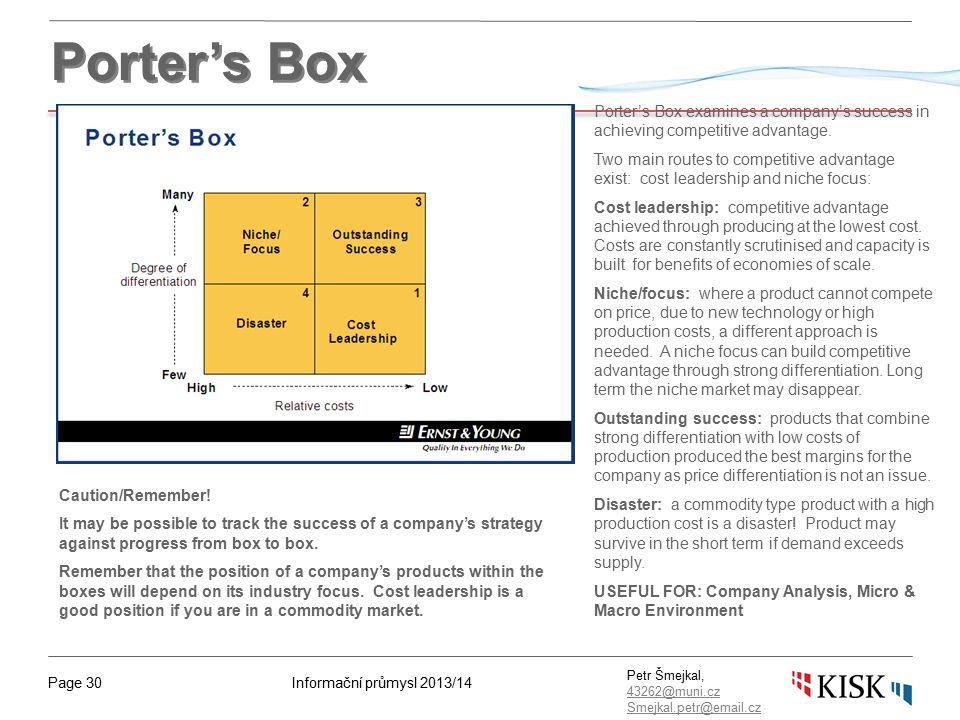 Informační průmysl 2013/14Page 30 Petr Šmejkal, 43262@muni.cz 43262@muni.cz Smejkal.petr@email.cz Porter's Box Caution/Remember! It may be possible to