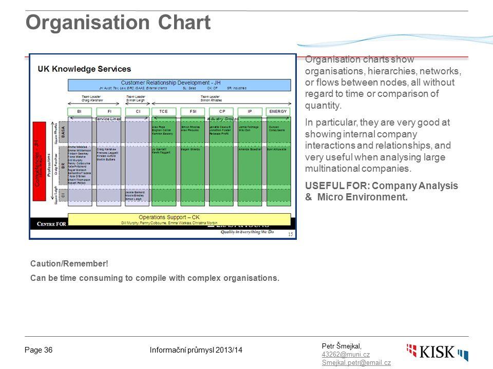Informační průmysl 2013/14Page 36 Petr Šmejkal, 43262@muni.cz 43262@muni.cz Smejkal.petr@email.cz Organisation Chart Organisation charts show organisa