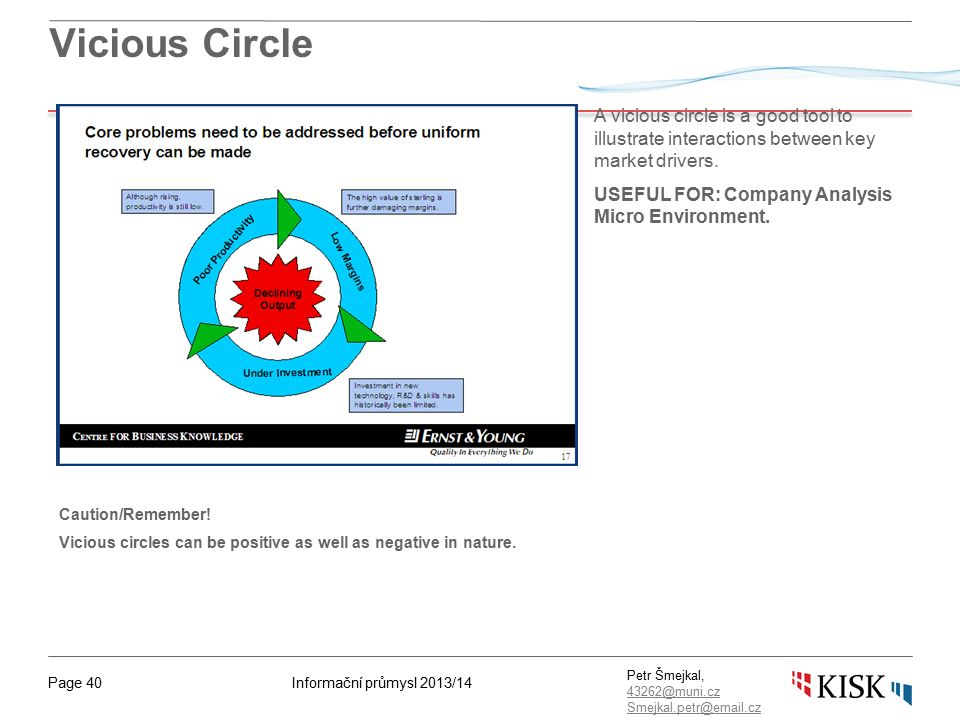 Informační průmysl 2013/14Page 40 Petr Šmejkal, 43262@muni.cz 43262@muni.cz Smejkal.petr@email.cz Vicious Circle A vicious circle is a good tool to illustrate interactions between key market drivers.