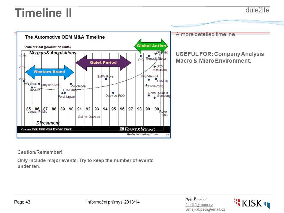 Informační průmysl 2013/14Page 43 Petr Šmejkal, 43262@muni.cz 43262@muni.cz Smejkal.petr@email.cz Timeline II A more detailed timeline. USEFUL FOR: Co