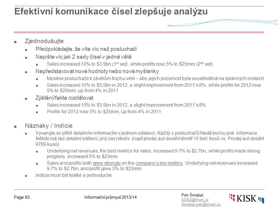 Informační průmysl 2013/14Page 63 Petr Šmejkal, 43262@muni.cz 43262@muni.cz Smejkal.petr@email.cz Efektivní komunikace čísel zlepšuje analýzu ■ Zjednodušujte ■ Předpokládejte, že víte víc než posluchači ■ Nepište víc jak 2 sady čísel v jedné větě ■ Sales increased 10% to $3.5bn (1 st set), while profits rose 5% to $25mm (2 nd set) ■ Nepředstavovat nové hodnoty nebo nové myšlenky ■ Musíme posluchače k závěrům trochu vést – aby jejich pozornost byla soustředěná na správných místech ■ Sales increased 10% to $3.5bn in 2012, a slight improvement from 2011's 8%, while profits for 2012 rose 5% to $25mm, up from 4% in 2011 ■ Zjištění/fakta rozdělovat ■ Sales increased 10% to $3.5bn in 2012, a slight improvement from 2011's 8% ■ Profits for 2012 rose 5% to $25mm, up from 4% in 2011 ■ Náznaky / Indície ■ Vyvarujte se příliš detailním informacím v jednom odstavci.