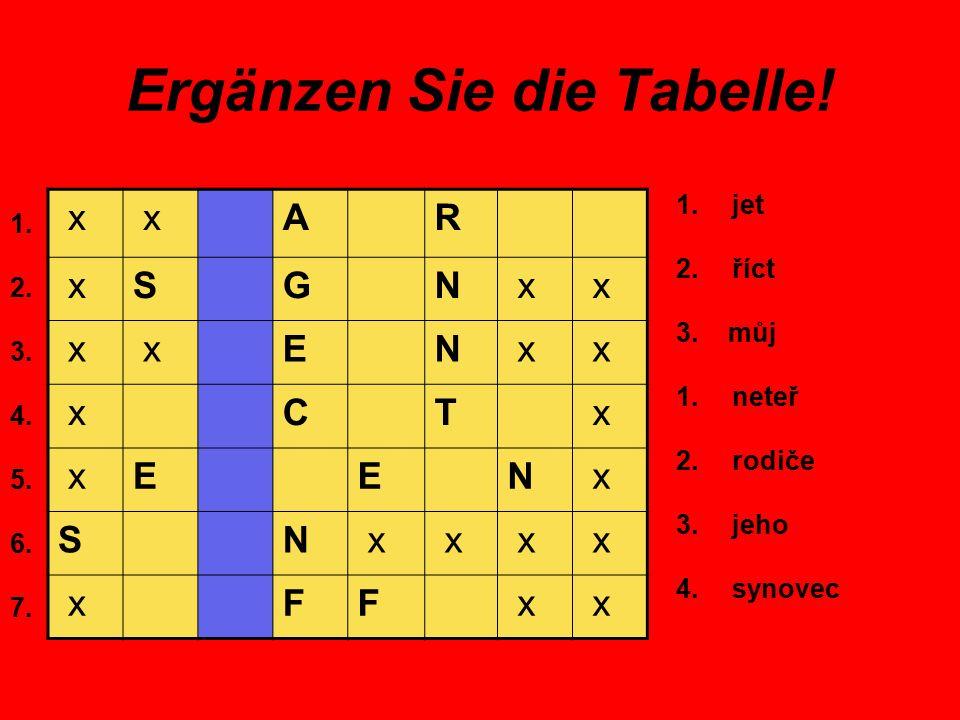 Ergänzen Sie die Tabelle. 1. 2. 3. 4. 5. 6. 7.