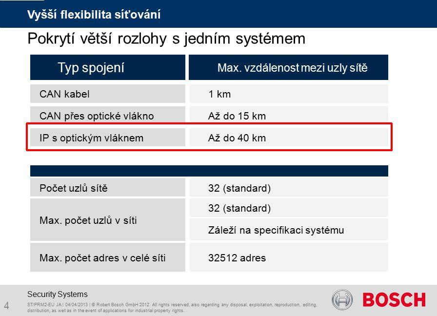45 RADION wireless technology pre-view Security Systems ST/PRM2-EU JA | 04/04/2013 | © Robert Bosch GmbH 2012.