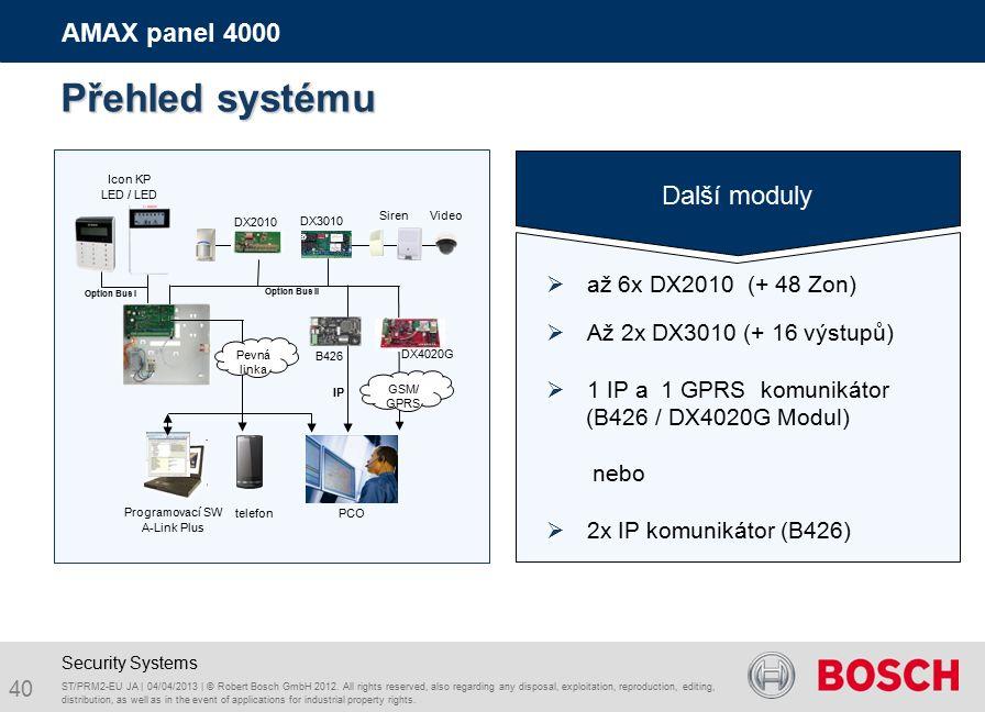 40 Další modu ly AMAX panel 4000 Security Systems  až 6x DX2010 (+ 48 Zon)  Až 2x DX3010 (+ 16 výstupů)  1 IP a 1 GPRS komunikátor (B426 / DX4020G Modul) nebo  2x IP komunikátor (B426) Option Bus II IP PCO Programovací SW A-Link Plus telefon GSM/ GPRS Pevná linka DX3010 B426 DX4020G Siren Video Icon KP LED / LED DX2010 Option Bus I ST/PRM2-EU JA | 04/04/2013 | © Robert Bosch GmbH 2012.