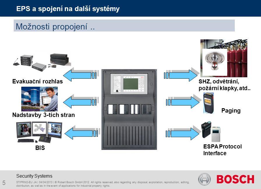 Požárně bezpečnostní systém Bosch 6 ST/PRM2-EU JA | 04/04/2013 | © Robert Bosch GmbH 2012.