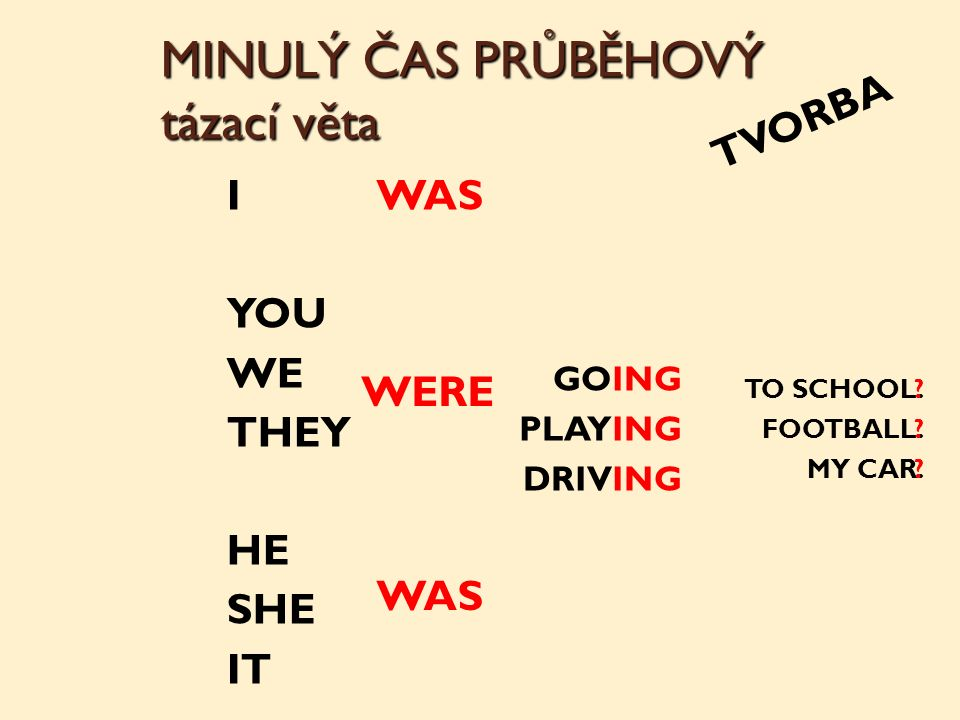 MINULÝ ČAS PRŮBĚHOVÝ tázací věta TVORBA I YOU WE THEY HE SHE IT GOING PLAYING DRIVING TO SCHOOL.
