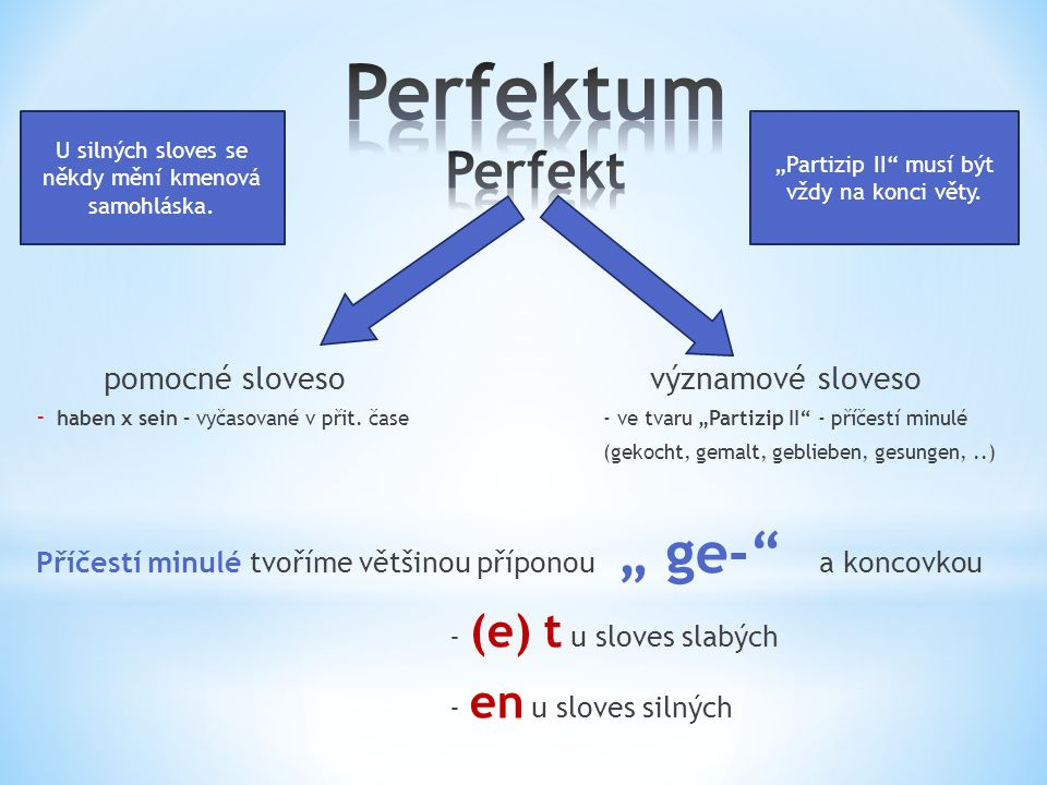 """pomocné sloveso významové sloveso - haben x sein – vyčasované v přit. čase - ve tvaru """"Partizip II"""" - příčestí minulé (gekocht, gemalt, geblieben, ges"""