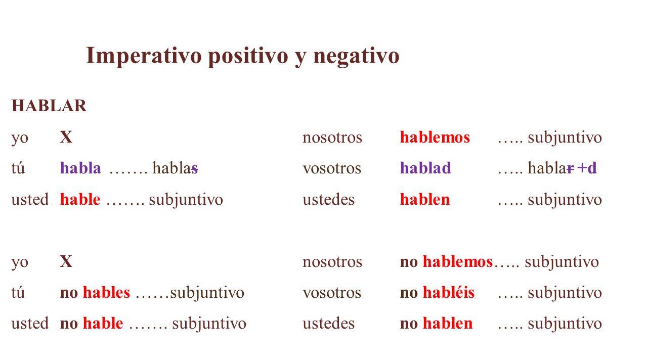 Imperativo positivo y negativo HABLAR yoXnosotroshablemos…..