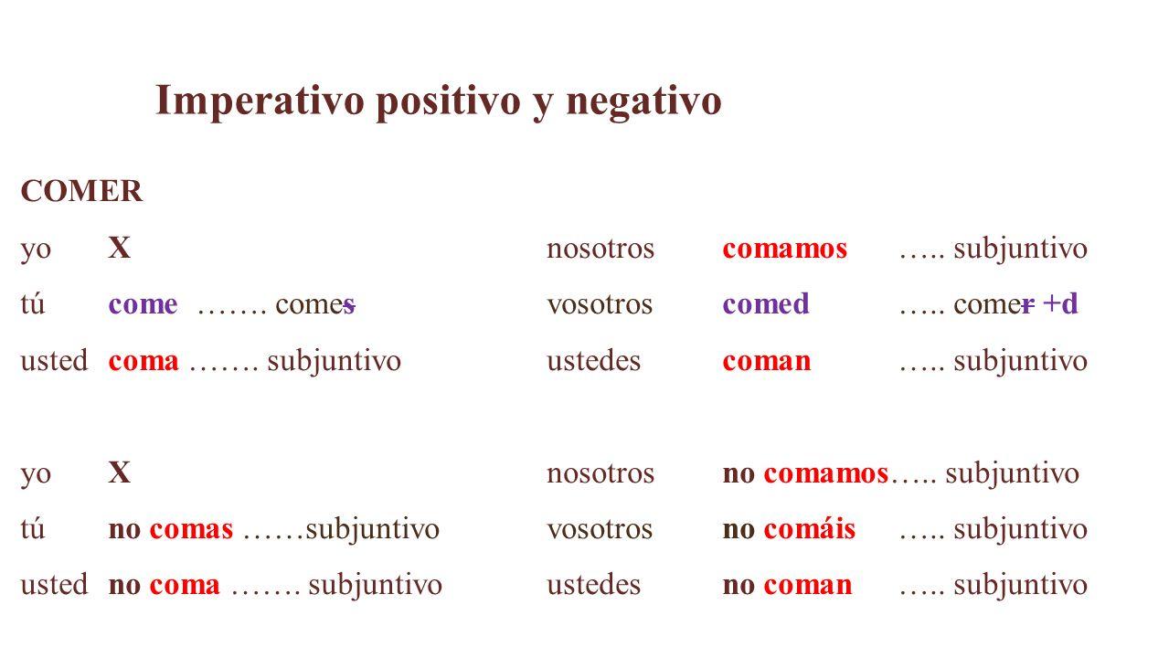 Imperativo positivo y negativo COMER yoXnosotroscomamos…..