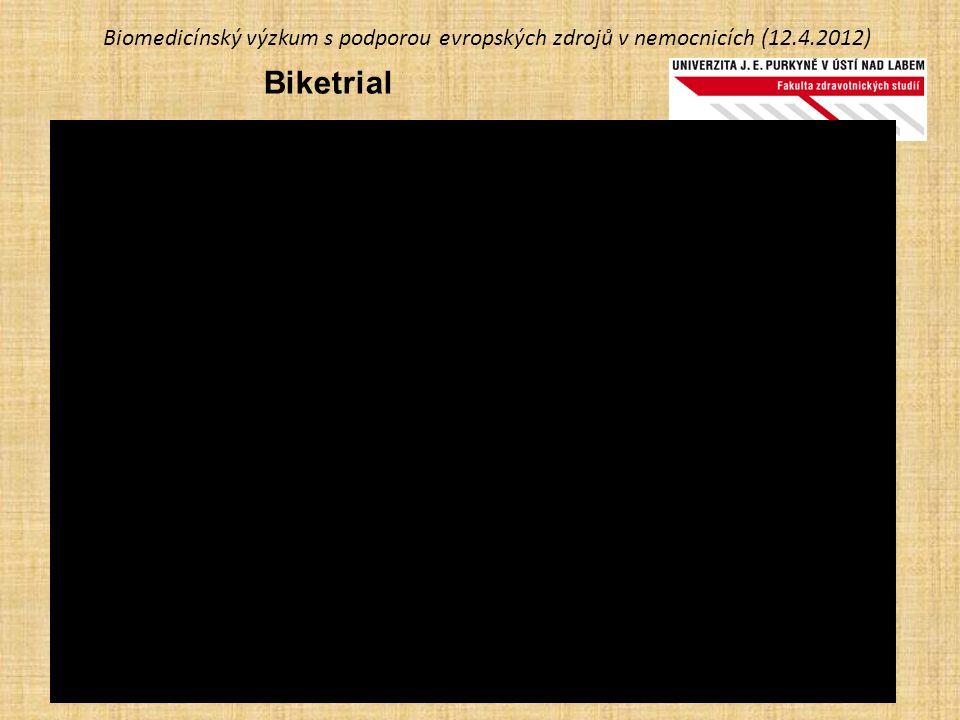 Biomedicínský výzkum s podporou evropských zdrojů v nemocnicích (12.4.2012) Biketrial