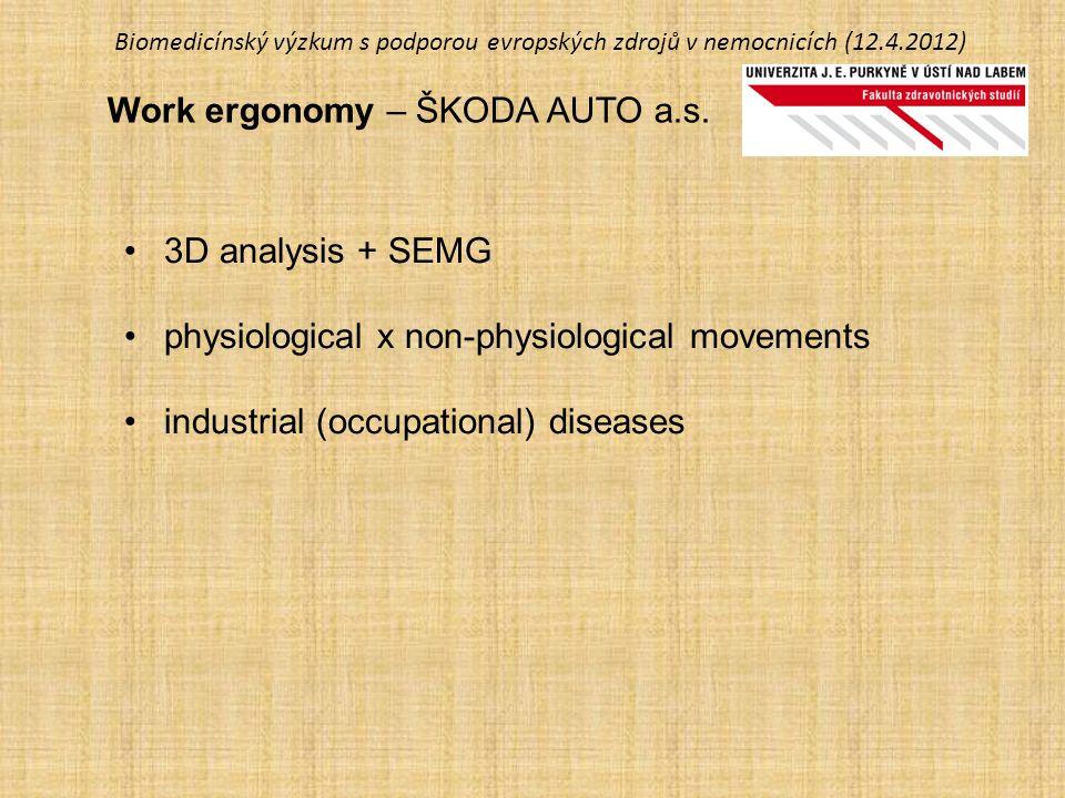 Biomedicínský výzkum s podporou evropských zdrojů v nemocnicích (12.4.2012) Work ergonomy – ŠKODA AUTO a.s. 3D analysis + SEMG physiological x non-phy
