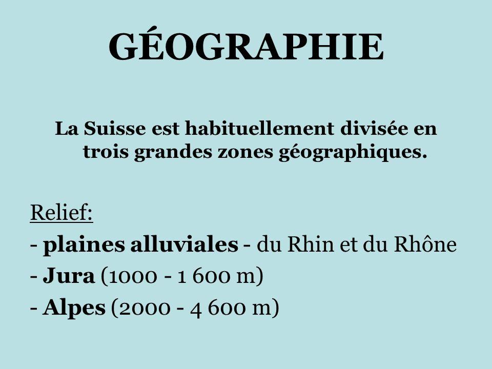 GÉOGRAPHIE La Suisse est habituellement divisée en trois grandes zones géographiques.