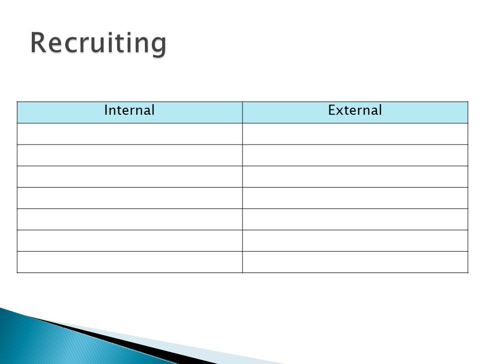 InternalExternal