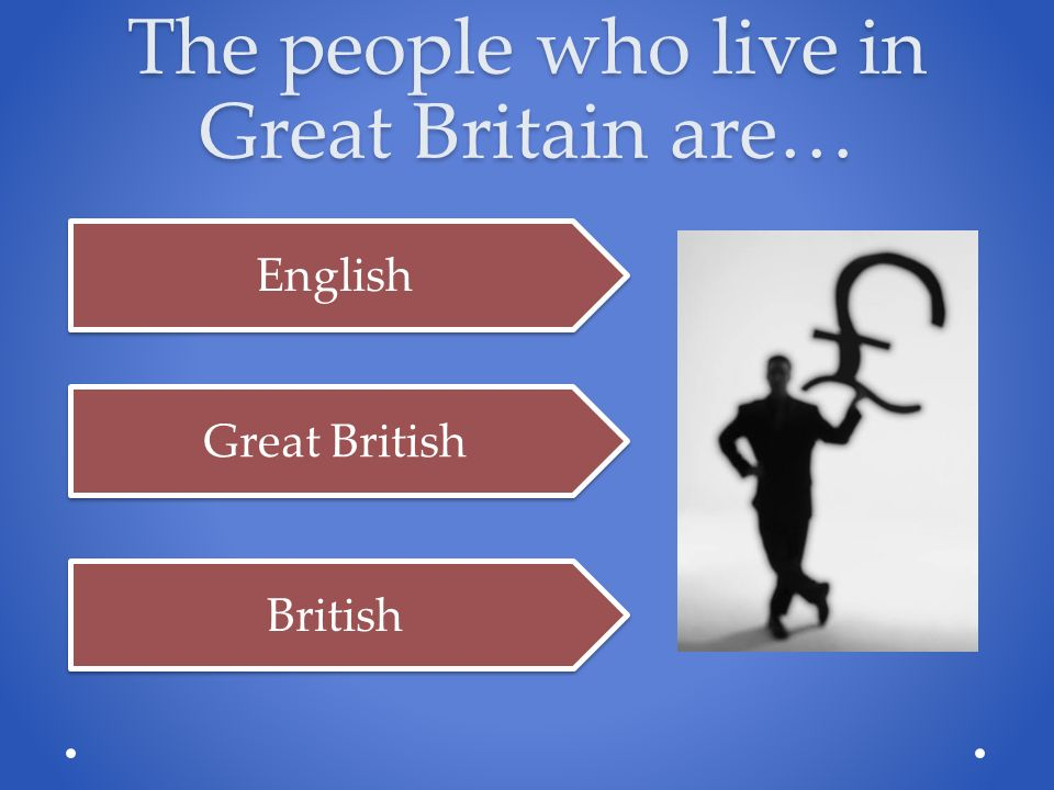 The people who live in Great Britain are… English Great British British