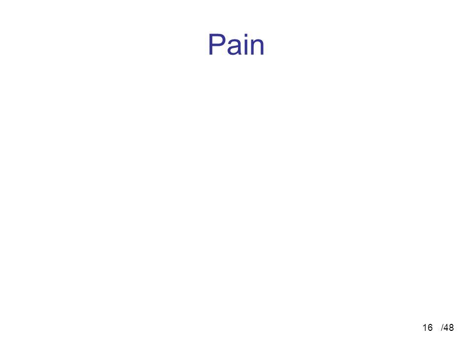 /4816 Pain