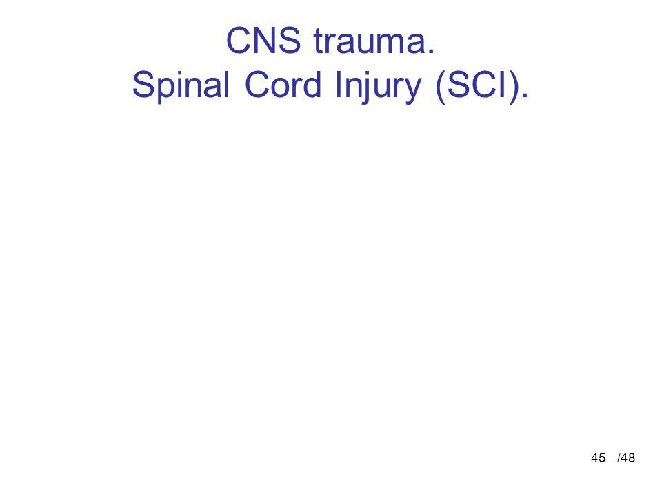 /4845 CNS trauma. Spinal Cord Injury (SCI).