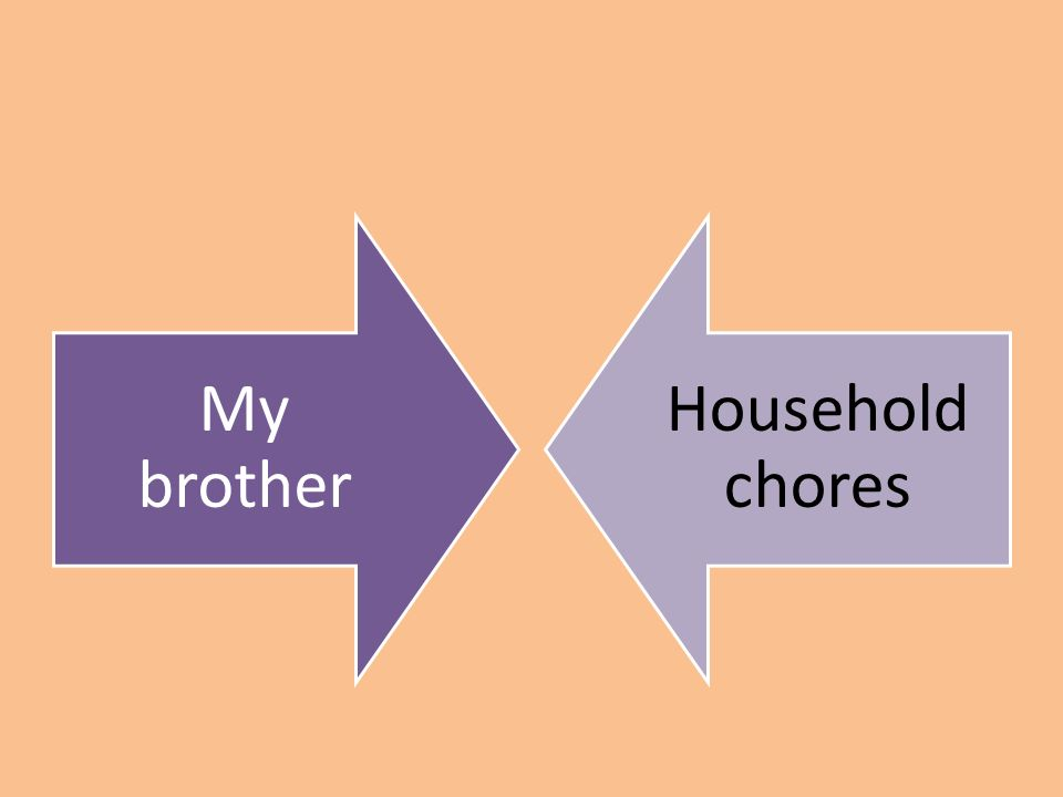 My brother Household chores