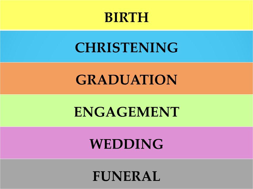 SPŠ stavební a Obchodní akademie, Kladno, Cyrila Boudy 2954 EU peníze školám CZ.1.07/1.5.00/34.0154 3 BIRTH CHRISTENING GRADUATION ENGAGEMENT WEDDING FUNERAL
