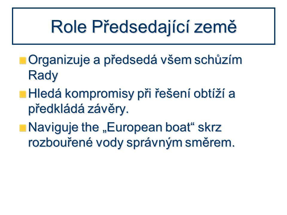 """Role Předsedající země Organizuje a předsedá všem schůzím Rady Hledá kompromisy při řešení obtíží a předkládá závěry. Naviguje the """"European boat"""" skr"""