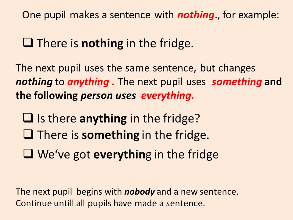 One pupil makes a sentence with nothing., for example:  There is nothing in the fridge. The next pupil uses the same sentence, but changes nothing to