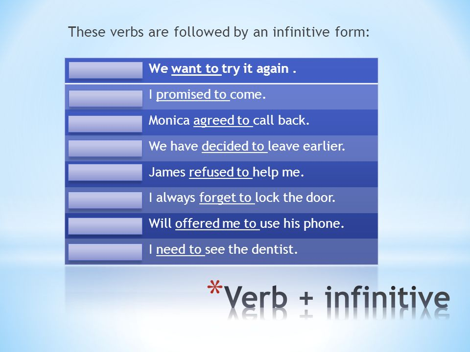 These verbs are followed by an infinitive form: want We want to try it again. promise I promised to come. agree Monica agreed to call back. decide We