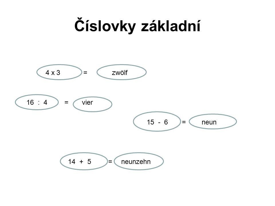 Číslovky základní 4 x 3 = zwölf 16 : 4 = vier 15 - 6 =neun 14 + 5 = neunzehn