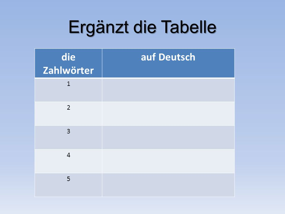 Ergänzt die Tabelle die Zahlwörter auf Deutsch 1 2 3 4 5