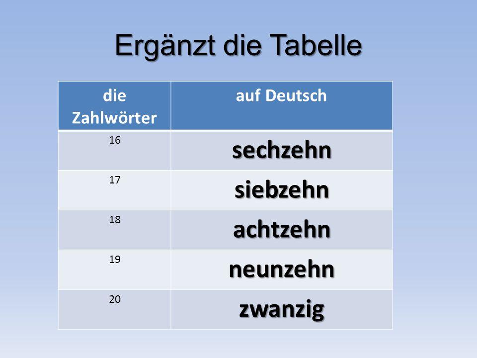 Ergänzt die Tabelle die Zahlwörter auf Deutsch 16sechzehn 17siebzehn 18achtzehn 19neunzehn 20zwanzig
