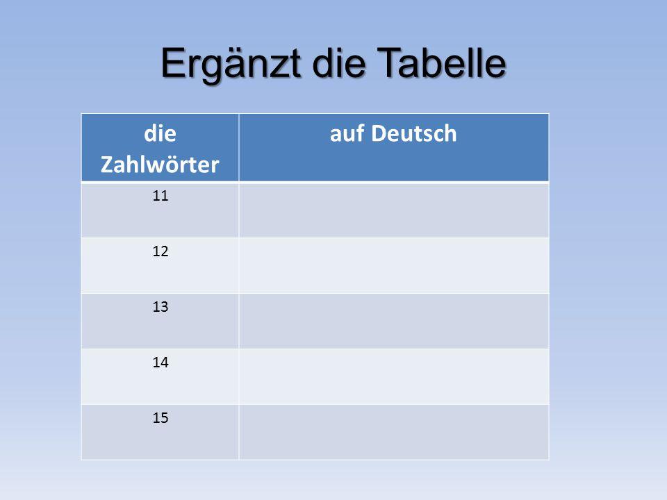 Ergänzt die Tabelle die Zahlwörter auf Deutsch 11 12 13 14 15