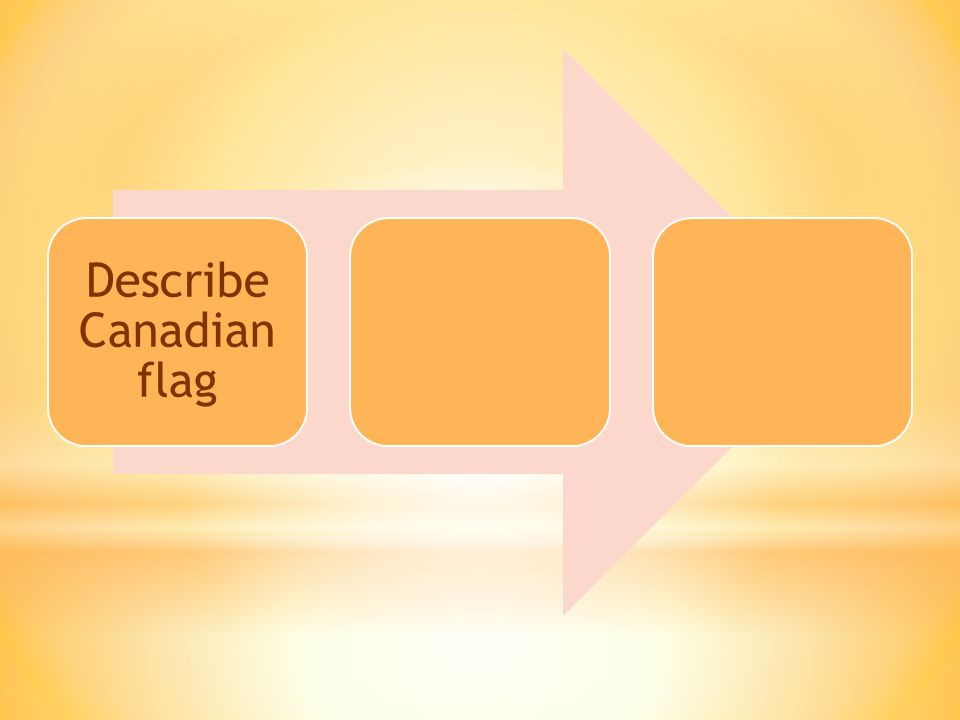 Describe Canadian flag