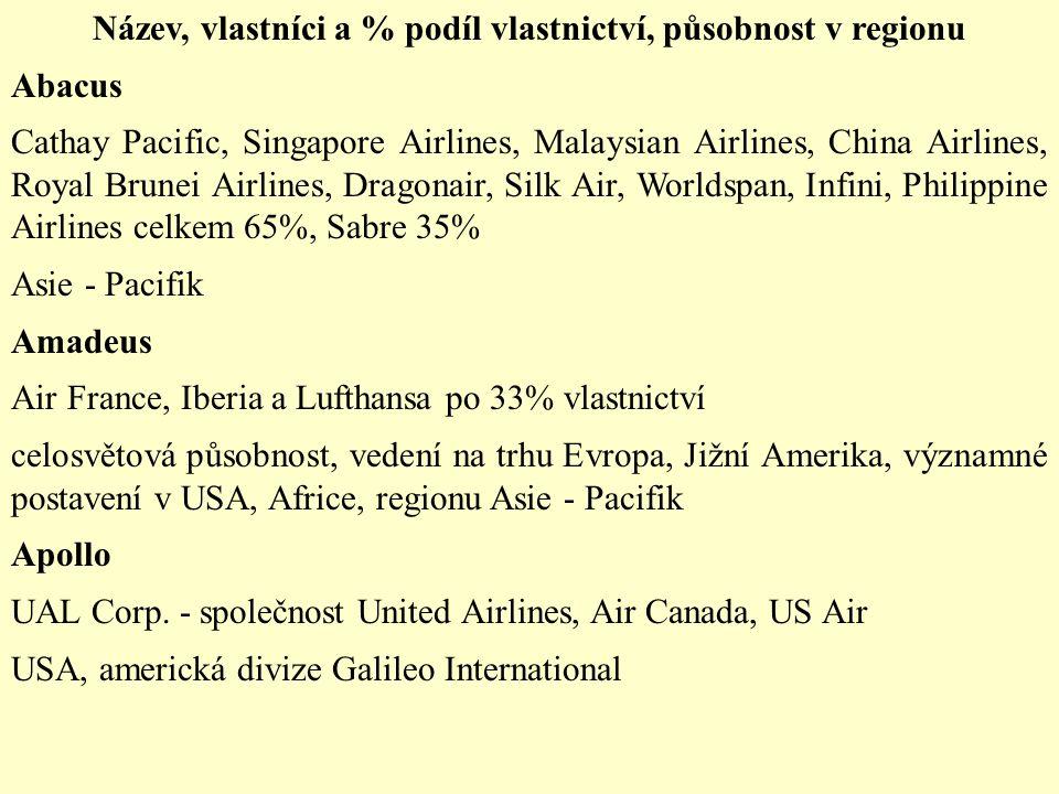Název, vlastníci a % podíl vlastnictví, působnost v regionu Abacus Cathay Pacific, Singapore Airlines, Malaysian Airlines, China Airlines, Royal Brunei Airlines, Dragonair, Silk Air, Worldspan, Infini, Philippine Airlines celkem 65%, Sabre 35% Asie - Pacifik Amadeus Air France, Iberia a Lufthansa po 33% vlastnictví celosvětová působnost, vedení na trhu Evropa, Jižní Amerika, významné postavení v USA, Africe, regionu Asie - Pacifik Apollo UAL Corp.