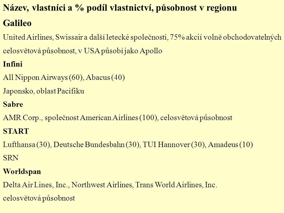 Název, vlastníci a % podíl vlastnictví, působnost v regionu Galileo United Airlines, Swissair a další letecké společnosti, 75% akcií volně obchodovatelných celosvětová působnost, v USA působí jako Apollo Infini All Nippon Airways (60), Abacus (40) Japonsko, oblast Pacifiku Sabre AMR Corp., společnost American Airlines (100), celosvětová působnost START Lufthansa (30), Deutsche Bundesbahn (30), TUI Hannover (30), Amadeus (10) SRN Worldspan Delta Air Lines, Inc., Northwest Airlines, Trans World Airlines, Inc.
